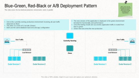Blue Green Red Black Or A B Deployment Pattern Graphics PDF