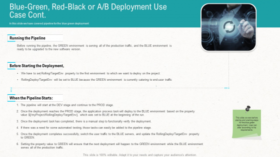 Blue Green Red Black Or A B Deployment Use Case Cont Inspiration PDF