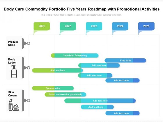Body Care Commodity Portfolio Five Years Roadmap With Promotional Activities Slides