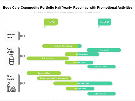 Body Care Commodity Portfolio Half Yearly Roadmap With Promotional Activities Themes