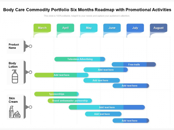 Body Care Commodity Portfolio Six Months Roadmap With Promotional Activities Themes