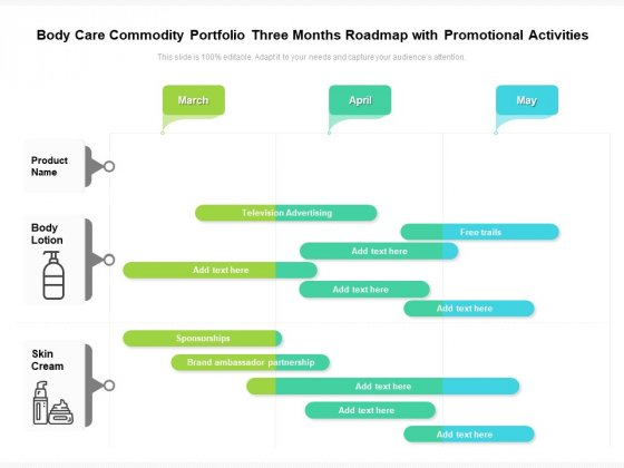 Body Care Commodity Portfolio Three Months Roadmap With Promotional Activities Themes