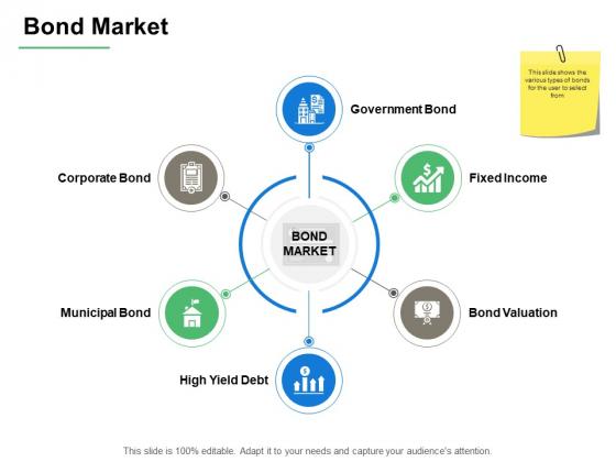 Bond Market Strategy Ppt PowerPoint Presentation Professional Topics