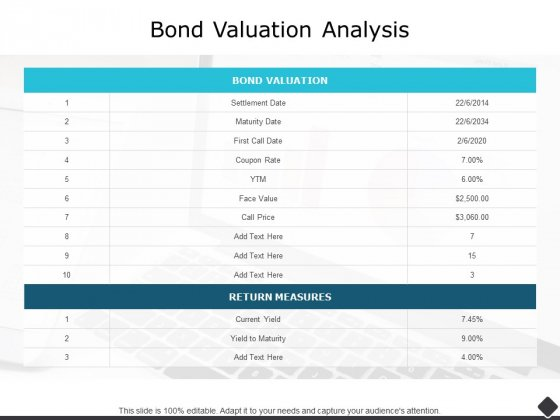 Bond Valuation Analysis Ppt PowerPoint Presentation Layouts Example