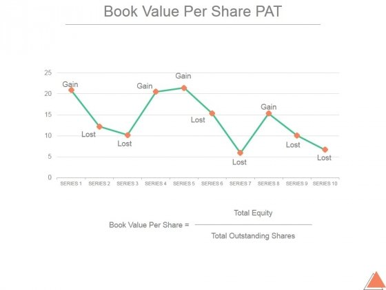 Book_Value_Per_Share_Pat_Ppt_PowerPoint_Presentation_Rules_Slide_1