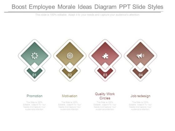Boost Employee Morale Ideas Diagram Ppt Slide Styles