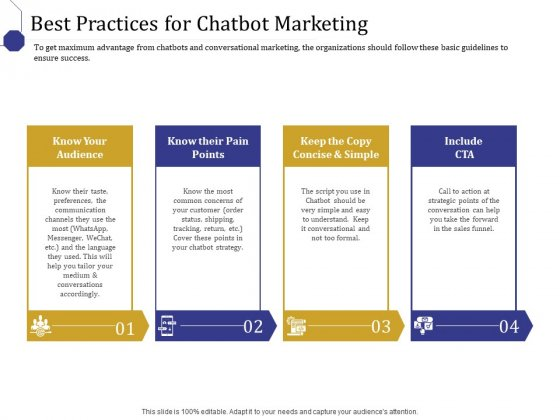 Boost Marketing And Sales Through Live Chat Best Practices For Chatbot Marketing Ppt Outline Inspiration PDF