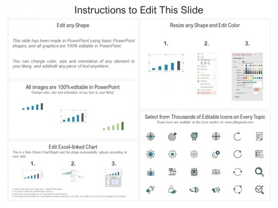 Boost_Marketing_And_Sales_Through_Live_Chat_Metric_Conversation_Qualified_Leads_Ppt_Icon_Example_Topics_PDF_Slide_2