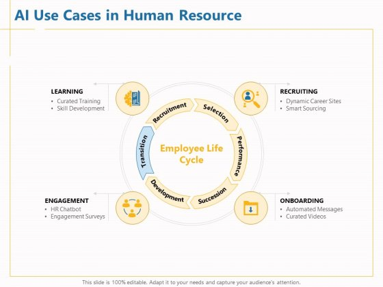 Boosting Machine Learning AI Use Cases In Human Resource Ppt PowerPoint Presentation Infographic Template Visuals PDF