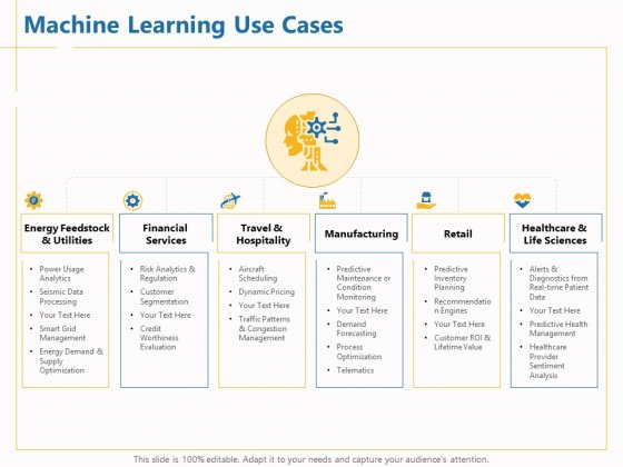 Boosting Machine Learning Machine Learning Use Cases Ppt PowerPoint Presentation Infographic Template Background PDF