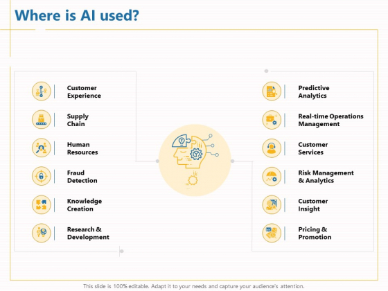 Boosting_Machine_Learning_Where_Is_AI_Used_Ppt_PowerPoint_Presentation_Infographic_Template_Slide_PDF_Slide_1