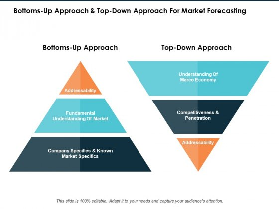 Bottoms Up Approach And Top Down Approach For Market Forecasting Ppt PowerPoint Presentation Icon Slide