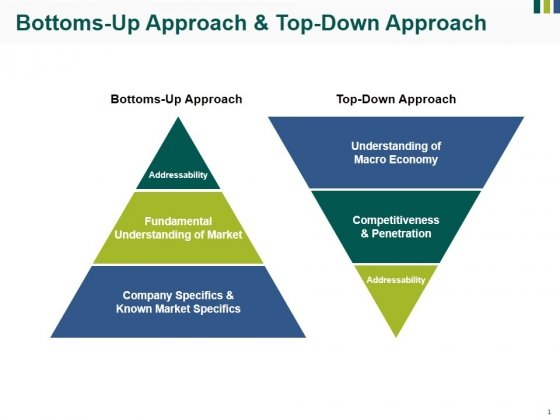 Bottoms Up Approach And Top Down Approach Ppt PowerPoint Presentation Gallery Visuals