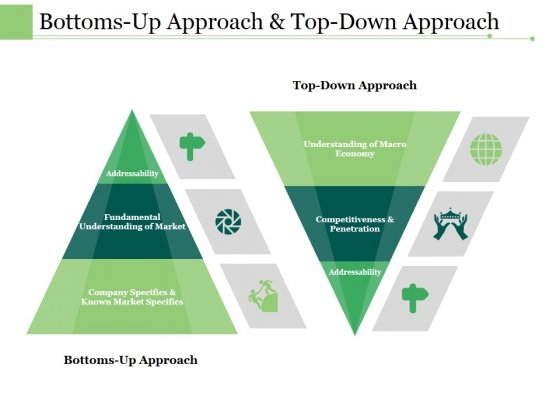 Bottoms Up Approach And Top Down Approach Ppt PowerPoint Presentation Slides Images