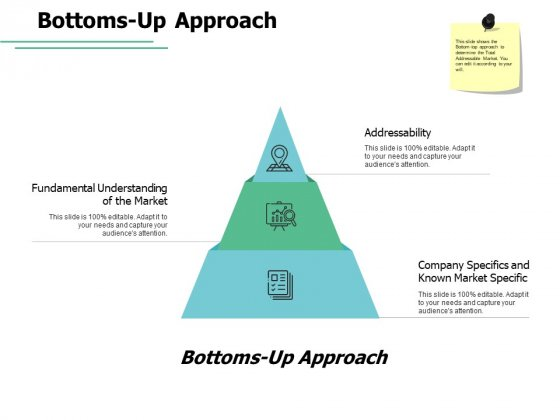 Bottoms Up Approach Market Specific Ppt PowerPoint Presentation Infographic Template Shapes