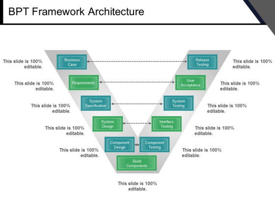 Bpt Framework Architecture Ppt PowerPoint Presentation Infographic Template Layouts