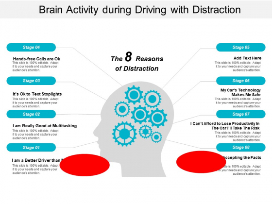 Brain Activity During Driving With Distraction Ppt Powerpoint Presentation Summary Gallery