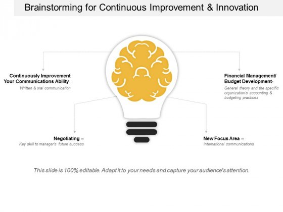 Brainstorming For Continuous Improvement And Innovation Ppt PowerPoint Presentation Pictures Styles