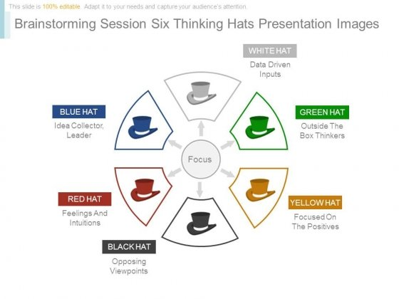 Brainstorming Session Six Thinking Hats Presentation Images