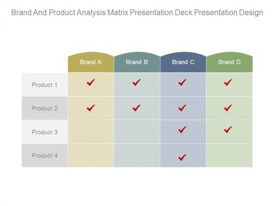 Brand And Product Analysis Matrix Presentation Deck Presentation Design