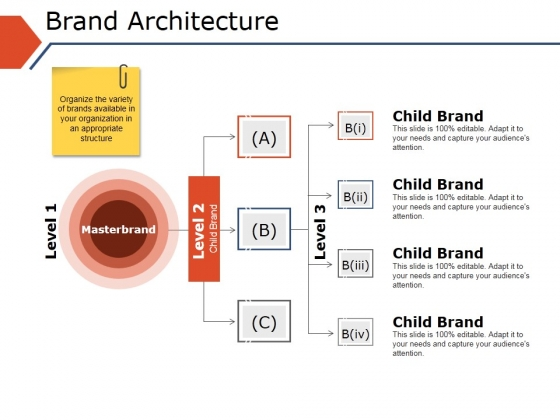 Brand Architecture Ppt PowerPoint Presentation Infographics Inspiration