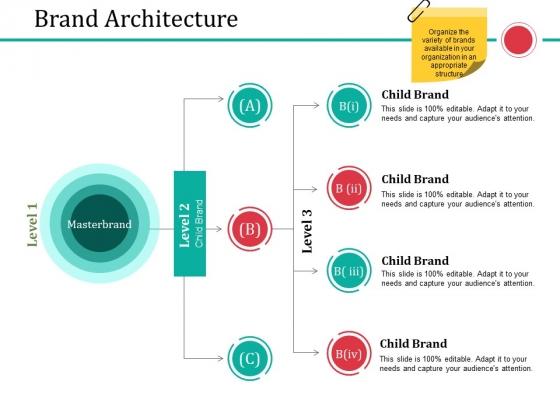 Brand Architecture Ppt PowerPoint Presentation Professional Slide Portrait