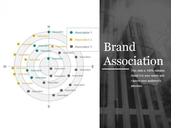 Brand Association Ppt PowerPoint Presentation Images