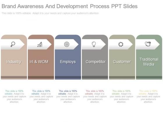 Brand Awareness And Development Process Ppt Slides