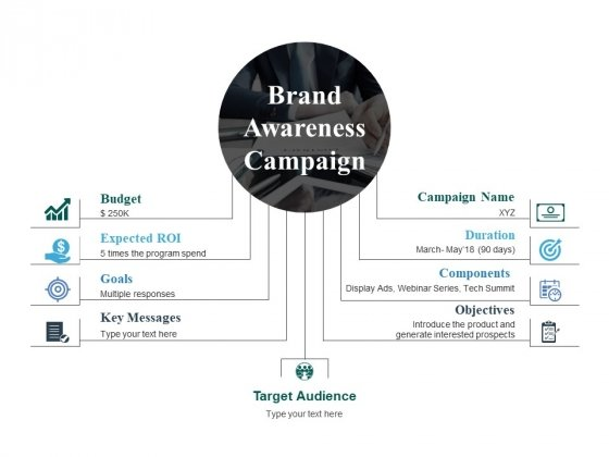 Brand Awareness Campaign Ppt PowerPoint Presentation Gallery Designs