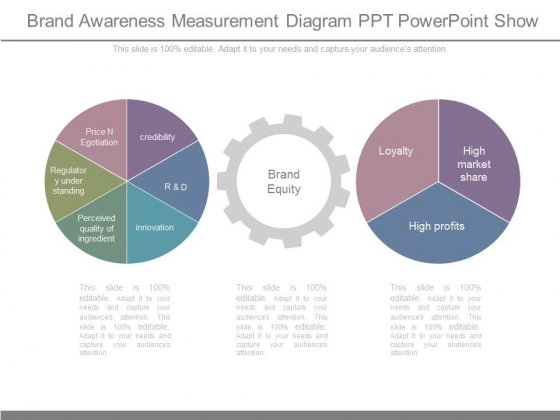 Brand Awareness Measurement Diagram Ppt Powerpoint Show