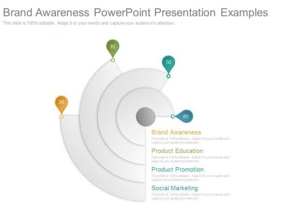 Brand Awareness Powerpoint Presentation Examples