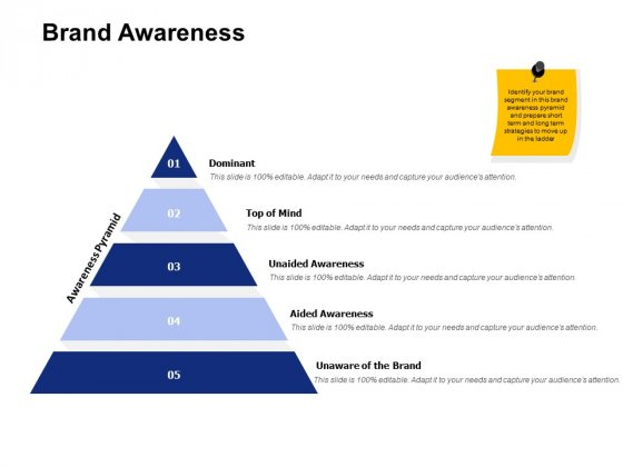 Brand Awareness Ppt PowerPoint Presentation Icon Pictures
