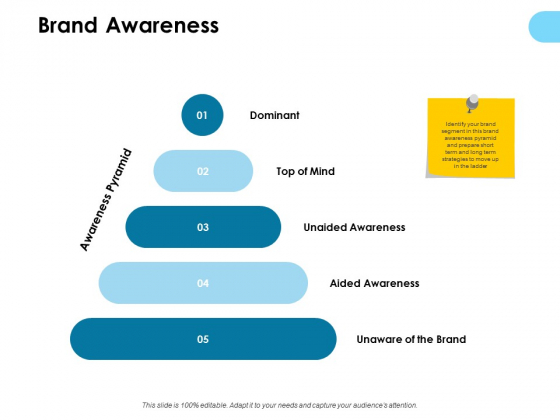 Brand Awareness Ppt PowerPoint Presentation Styles Show