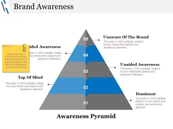 Brand Awareness Ppt PowerPoint Presentation Summary Master Slide