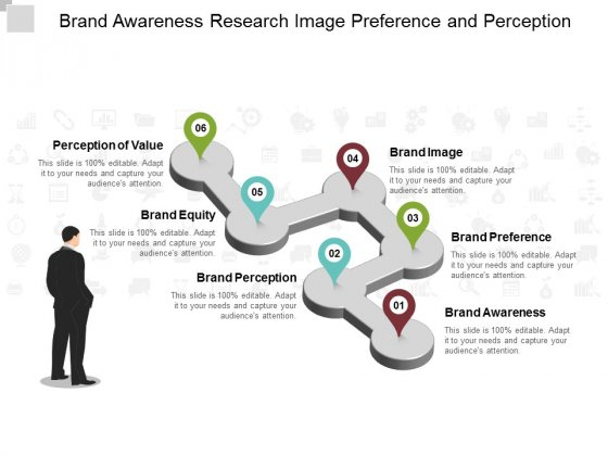 Brand Awareness Research Image Preference And Perception Ppt PowerPoint Presentation Styles Maker