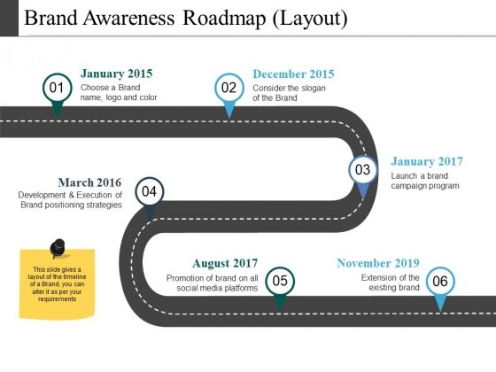 Brand Awareness Roadmap Layout Ppt PowerPoint Presentation Show Files