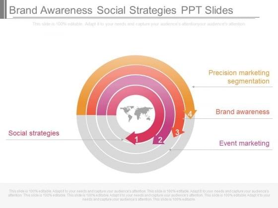 Brand Awareness Social Strategies Ppt Slides