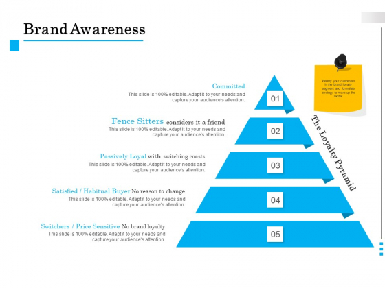 Brand Building Brand Awareness Committed Ppt Pictures Mockup PDF