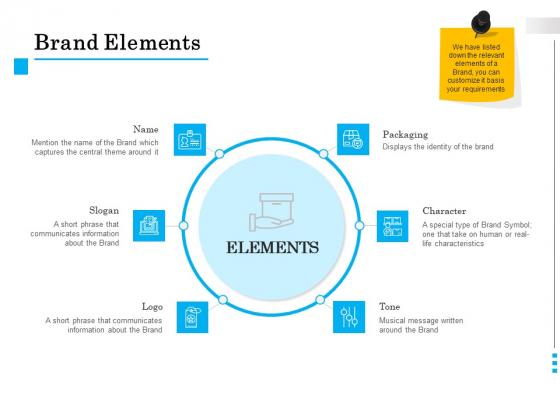 Brand Building Brand Elements Ppt Pictures Graphics Tutorials PDF