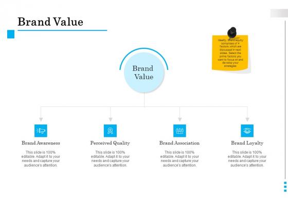 Brand Building Brand Value Ppt File Show PDF