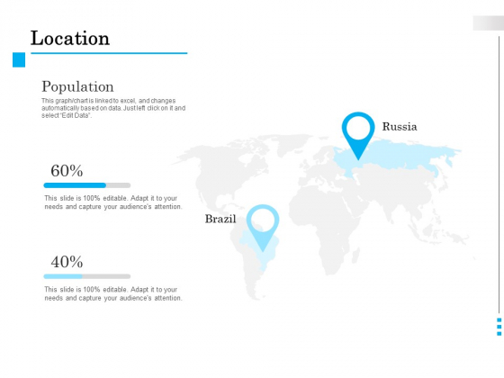 Brand Building Location Ppt Summary Layouts PDF