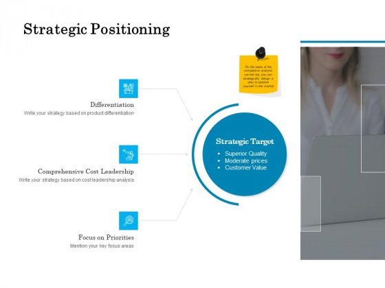 Brand Building Strategic Positioning Ppt File Show PDF
