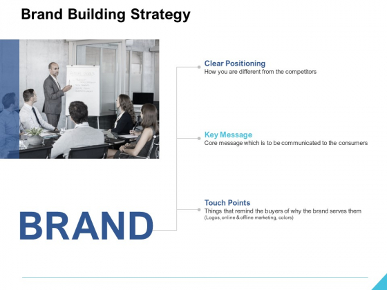 Brand Building Strategy Ppt PowerPoint Presentation Ideas Template