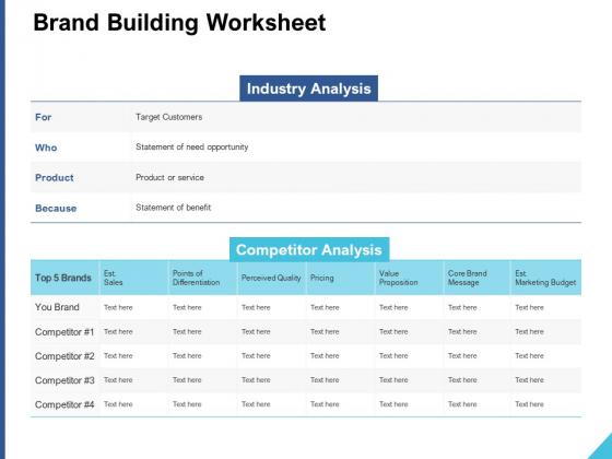 Brand Building Worksheet Ppt PowerPoint Presentation Model Ideas