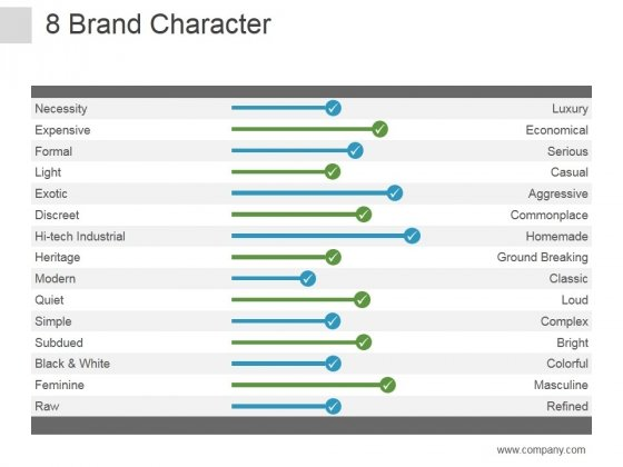 Brand Character Ppt PowerPoint Presentation Designs