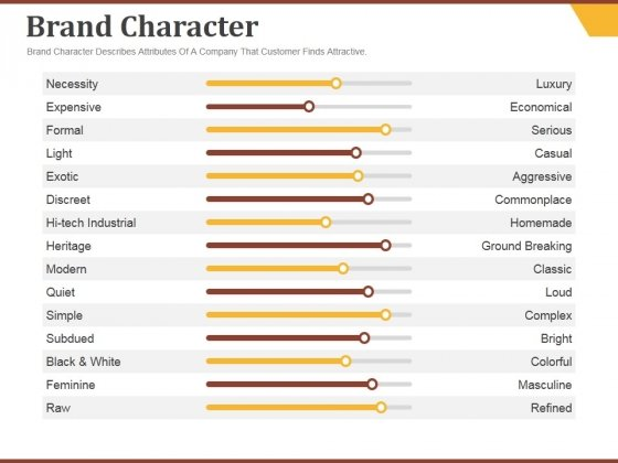 Brand Character Ppt PowerPoint Presentation Good