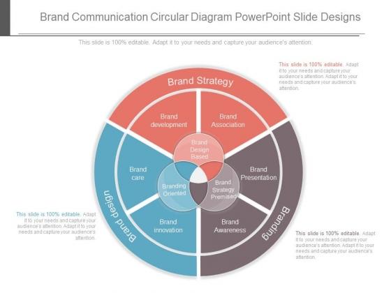 Brand Communication Circular Diagram Powerpoint Slide Designs
