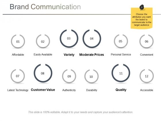 Brand Communication Ppt PowerPoint Presentation Diagram Lists