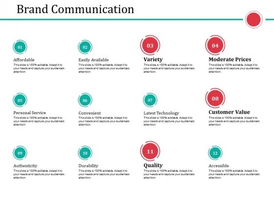 Brand Communication Ppt PowerPoint Presentation Model Design Ideas