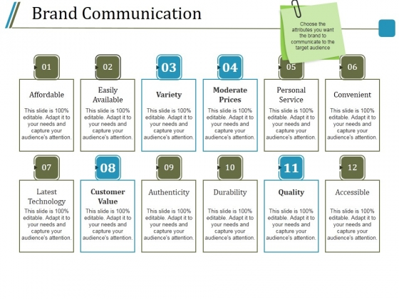 Brand Communication Ppt PowerPoint Presentation Pictures Deck